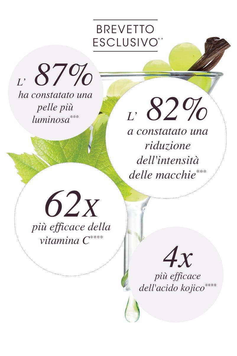 Viniferina - Efficacia comprovata